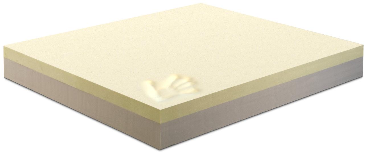 Materassi sottili with materassi sottili - Ikea materassi memory foam ...